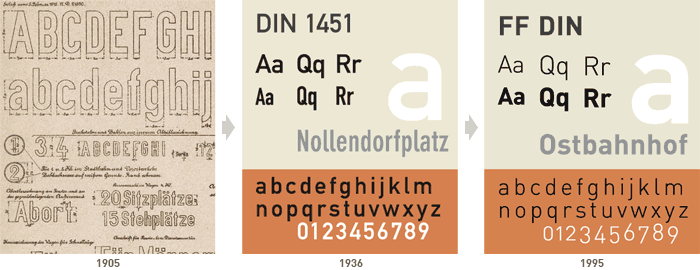 Know your type: DIN: idsgn (a design blog)