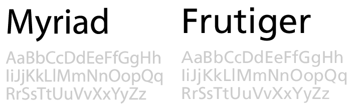 A comparison of Myriad (1992) and Frutiger (1975).